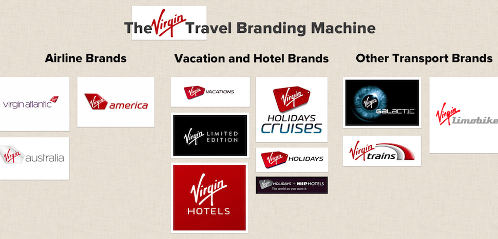 Virgin's travel branding masks financial performances that are all over the map