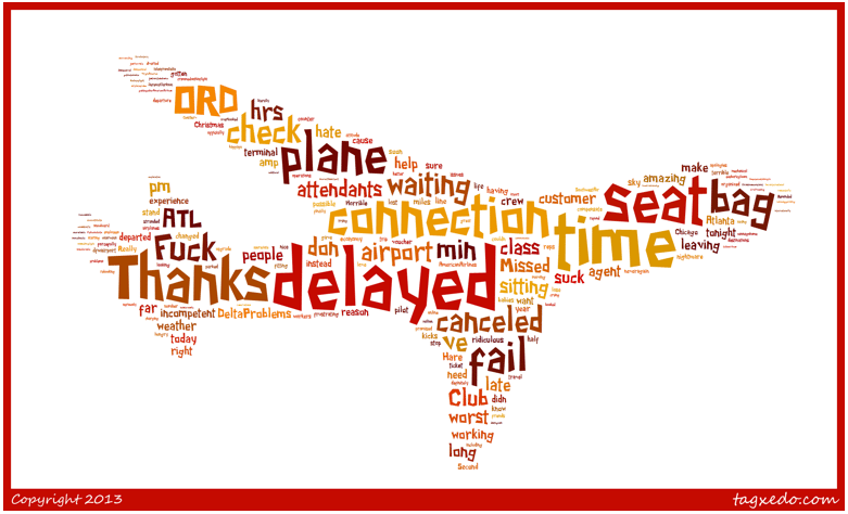 Word Chart for Tweeting Passengers