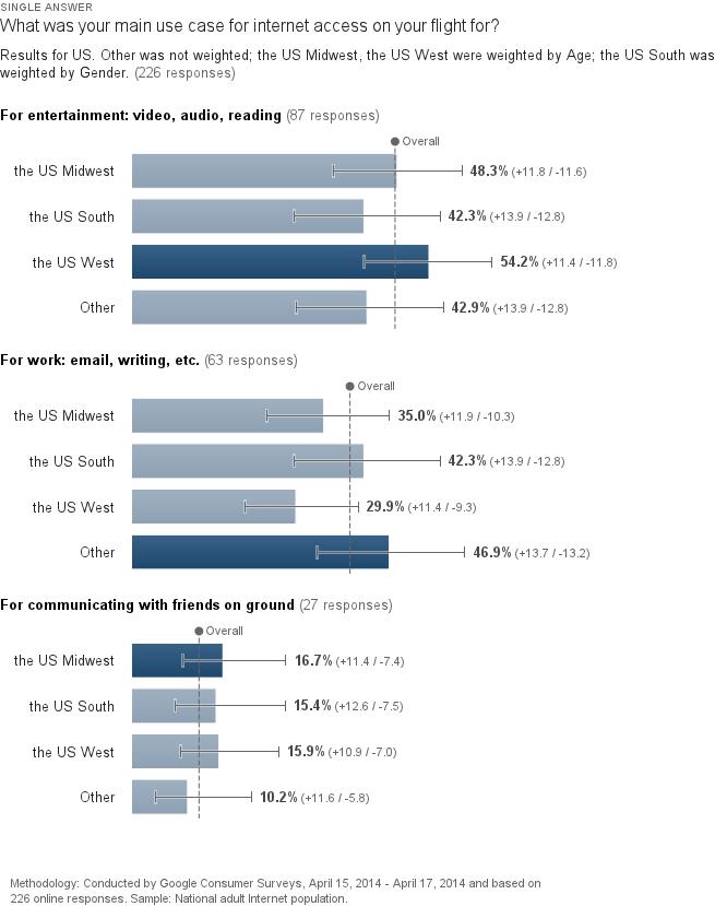 survey-mi25kv5b36mua-question-2 (3)