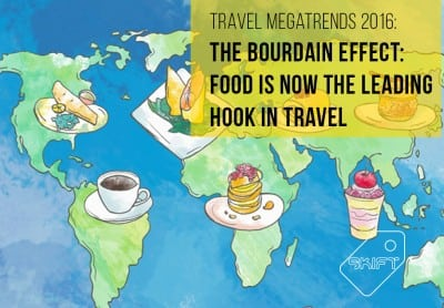 Skift Travel Megatrend for 2016: Food Is Now the Leading Hook of Travel