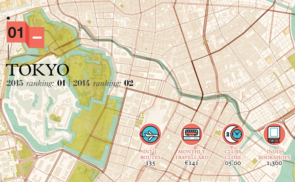 Monocle 2016 Quality of Life Top 25 Cities Survey: Tokyo Is Tops
