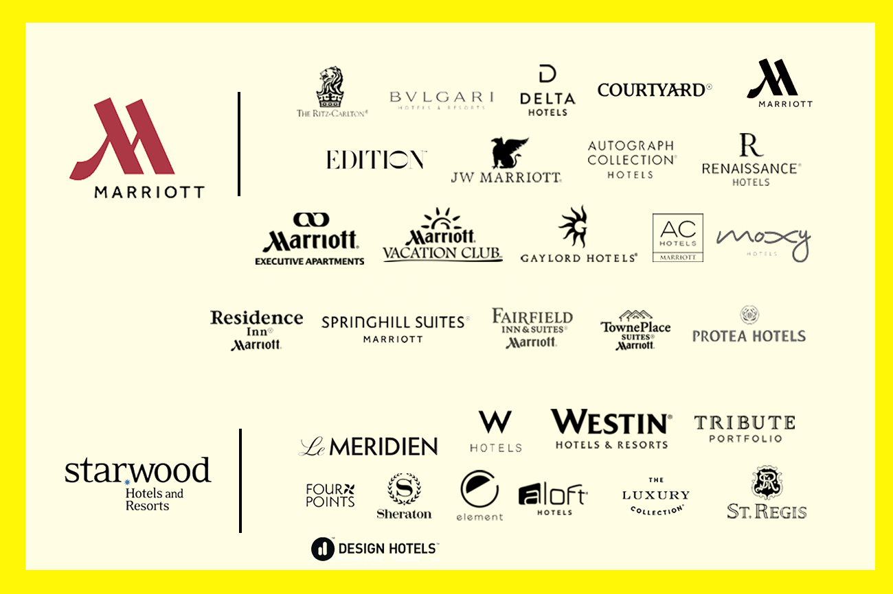 Every One of Marriott's 30 Hotel Brands, Explained